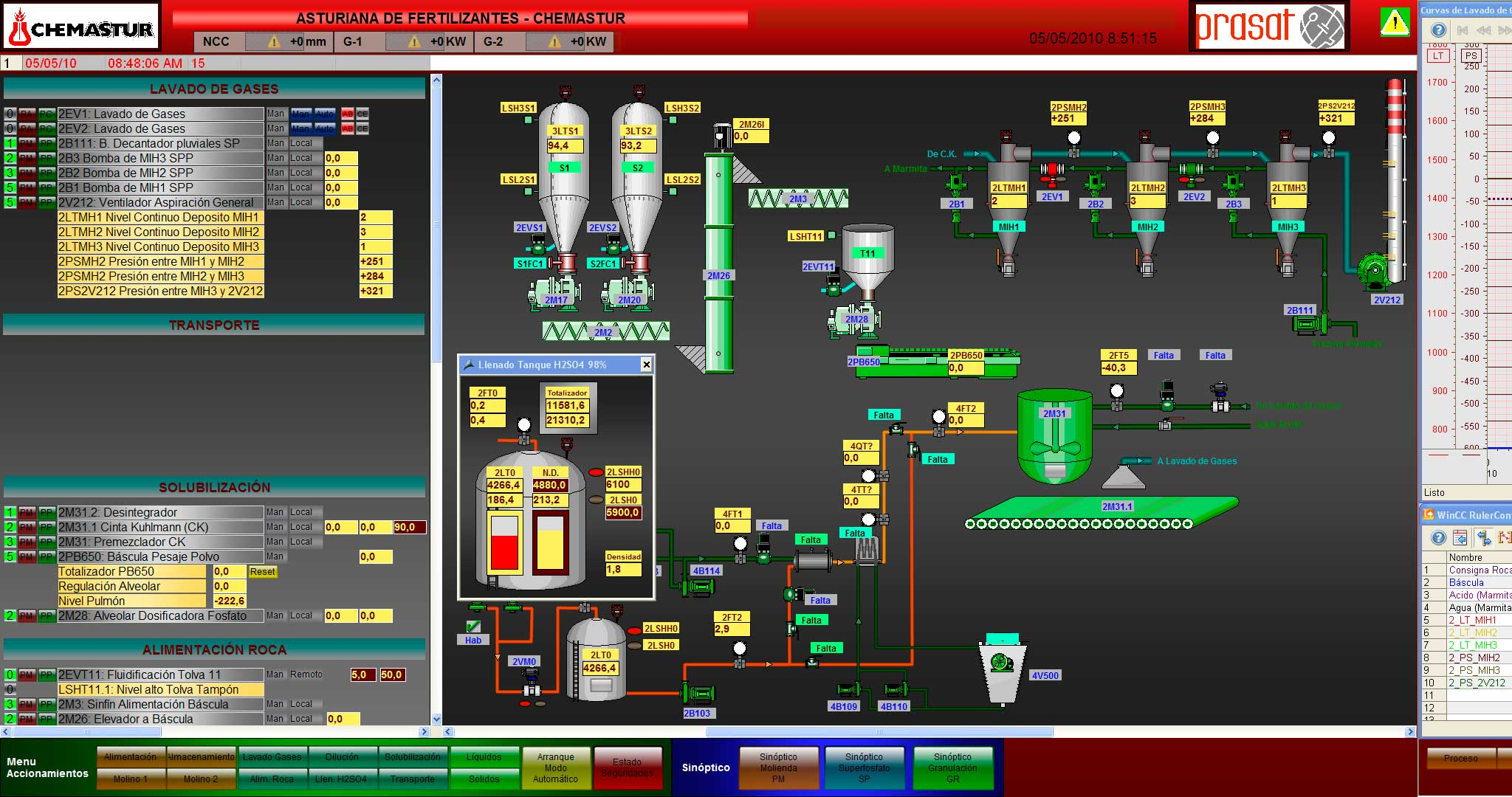 development of software, PLC's, SCADA and HMI